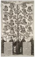 Order of St Benedict (the Benedictine Tree)