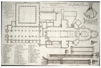 Canterbury Cathedral: plan
