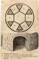 Plan and view of a circular building